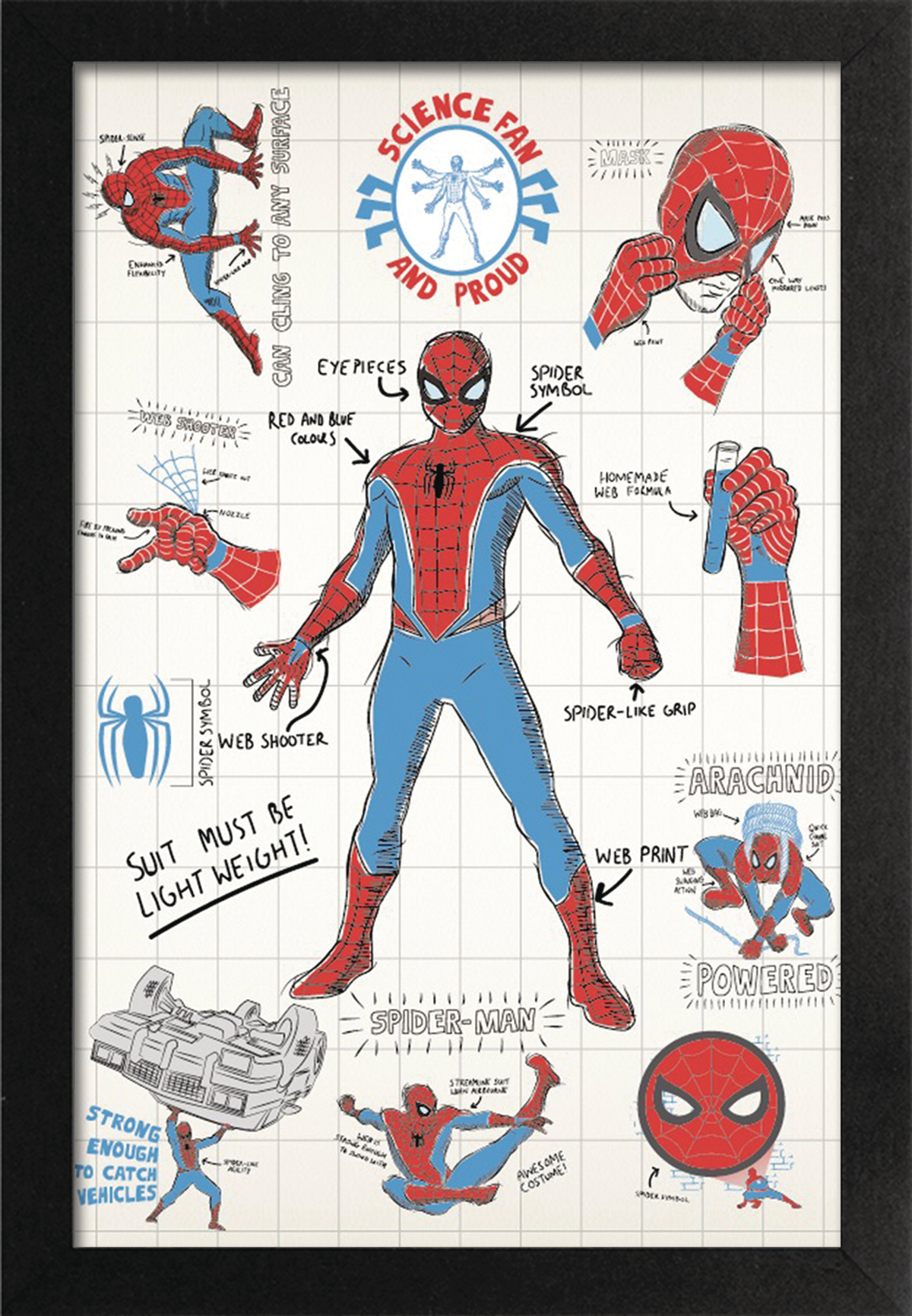SPIDER-MAN INFOGRAPHIC FRAMED 11X17 PRINT